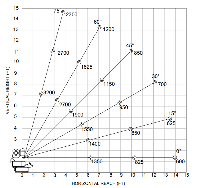 venco crane wiring diagram wiring diagram all Belimo Wiring Diagram