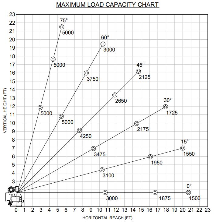Crane Shut Off Wiring Diagram | Wiring Schematic Diagram ... on