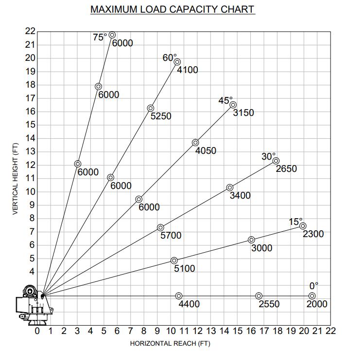 venco crane wiring diagram wiring diagram z4 rh 3 hgtllp biologiethemenabitur de